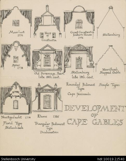 Colonial Development Service : Development of cape gables